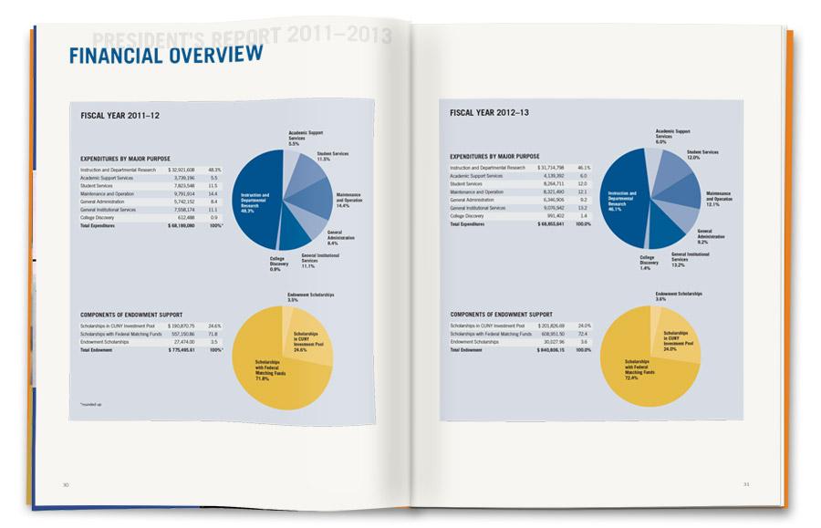 hostos-presidents-report-web-11