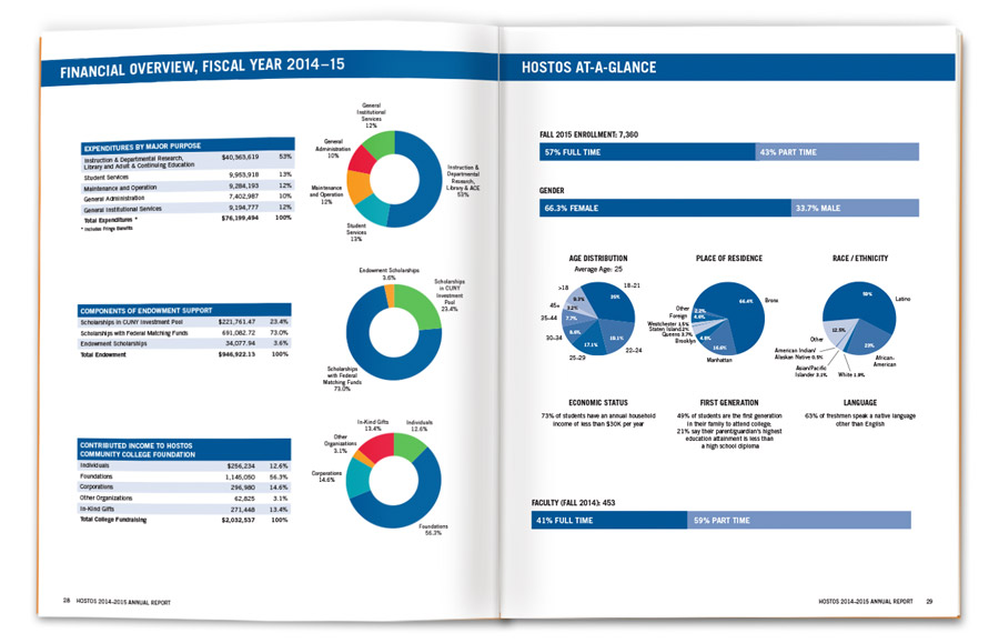 hostos-presi-report-2016-web-09