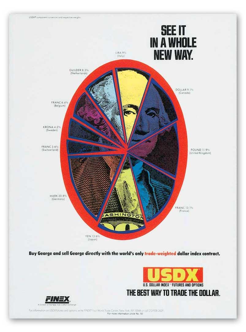 USDX-George